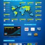 5 εκατομμύρια Samsung Apps