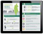 Kaspersky Lab_Infographic_MDM_mod_tablet_Eng