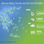 Επέκταση ΟΤΕ VDSL και Cosmote 4G