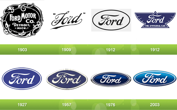 Ford-Logo-Evolution