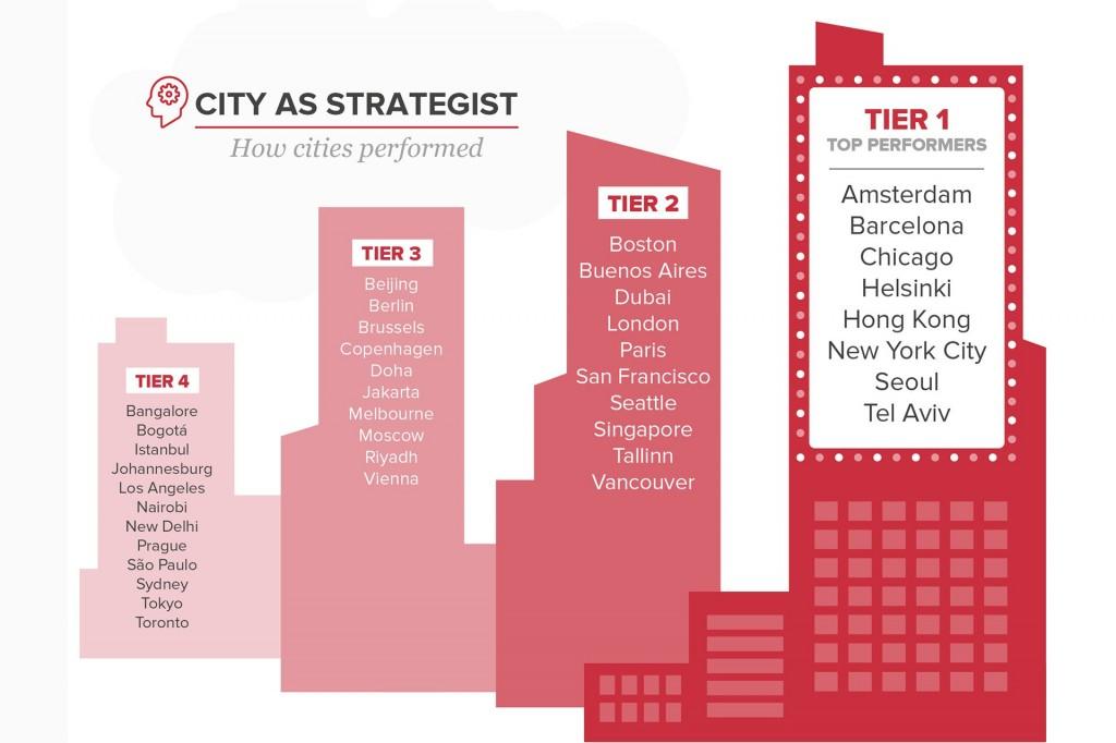 cities-1