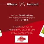 iPhone VS Android στις e-FOOD παραγγελίες