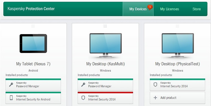 Kaspersky Total Security – multi-device2