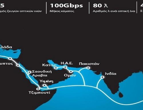 OTEGLOBE: Τηλεπικοινωνιακός κόμβος η Ελλάδα