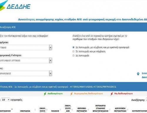 Διαδικτυακή εφαρμογή πληροφόρησης του ΔΕΔΔΗΕ