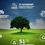 O OTE προστατεύει το περιβάλλον