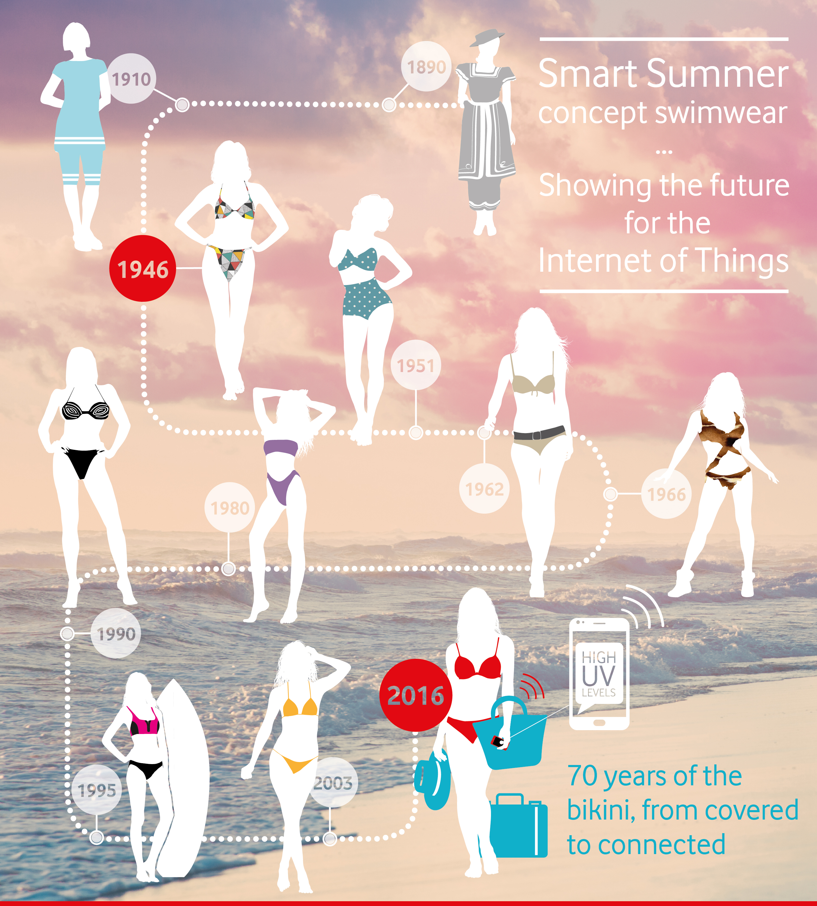 Bikini infographic_8-01