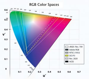 rgb-color-spaces