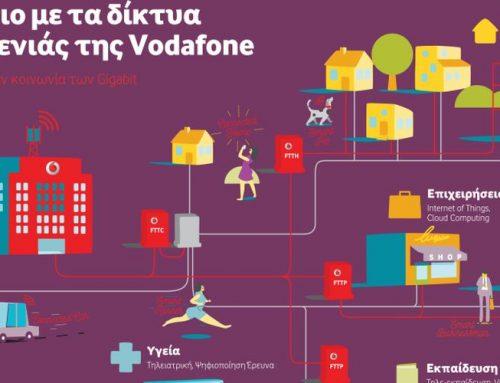 Δίκτυο οπτικών ινών μέχρι το σπίτι από τη Vodafone
