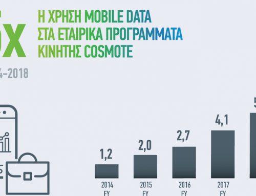 Cosmote: Νέα προγράμματα κινητής για επαγγελματίες