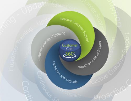 Customer Care 360°: Ο πελάτης στο επίκεντρο της Data Communication
