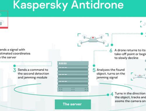 Kaspersky: Nέα λύση για την ενίσχυση της ασφάλειας από παραβιάσεις ιδιωτικών drones