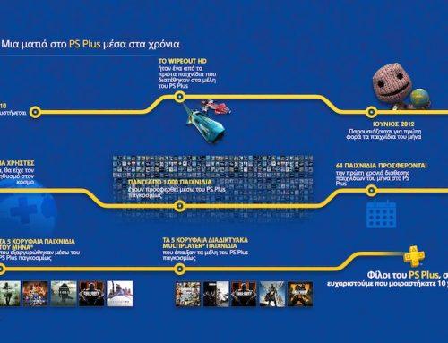 Το PlayStation Plus γιορτάζει τα 10 του χρόνια και ευχαριστεί τους φίλους του με πολλές εκπλήξεις